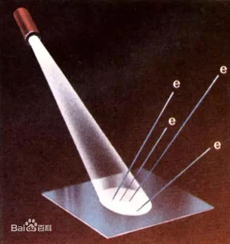 光电效应 图自水印
